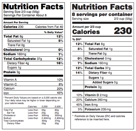side by side nutrition label