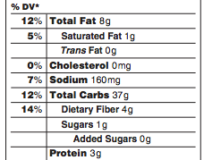 top of nutrition label (3)