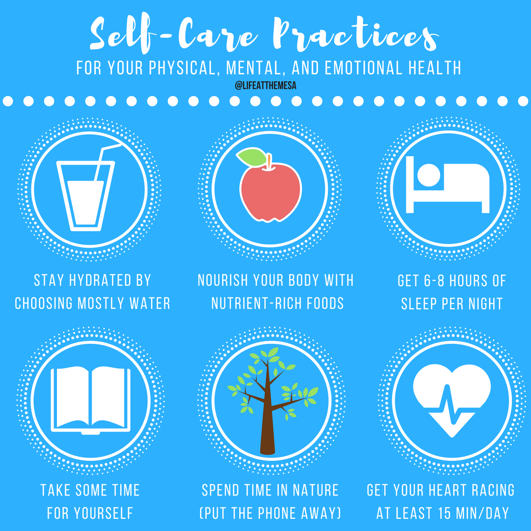 Self-care Practices